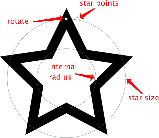 Acorn: Arrow, Star, & Polygon Shapes